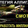 Cтратегия аллигатор для бинарных опционов